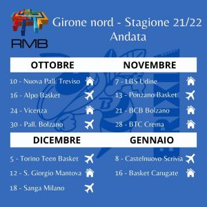 Nord Andata 21/22
