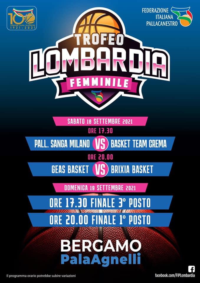TrofeoLombardia2021